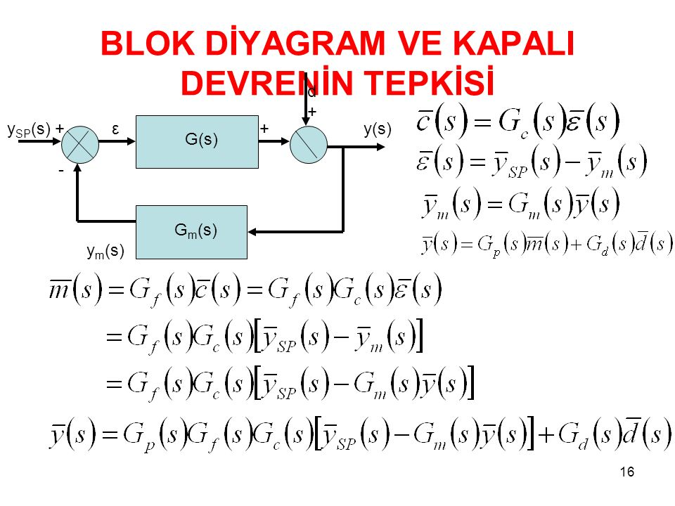 BLOK DİYAGRAM VE KAPALI DEVRENİN TEPKİSİ 16 y SP (s) + ε + y(s) - y m (s) d+d+ G(s) G m (s)