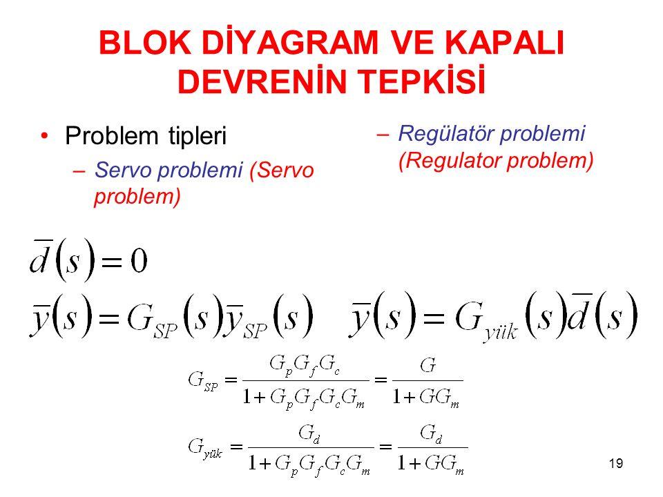 BLOK DİYAGRAM VE KAPALI DEVRENİN TEPKİSİ Problem tipleri –Servo problemi (Servo problem) –Regülatör problemi (Regulator problem) 19