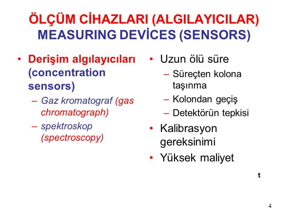 ÖLÇÜM CİHAZLARI (ALGILAYICILAR) MEASURING DEVİCES (SENSORS) Derişim algılayıcıları (concentration sensors) –Gaz kromatograf (gas chromatograph) –spektroskop (spectroscopy) Uzun ölü süre –Süreçten kolona taşınma –Kolondan geçiş –Detektörün tepkisi Kalibrasyon gereksinimi Yüksek maliyet 4 t