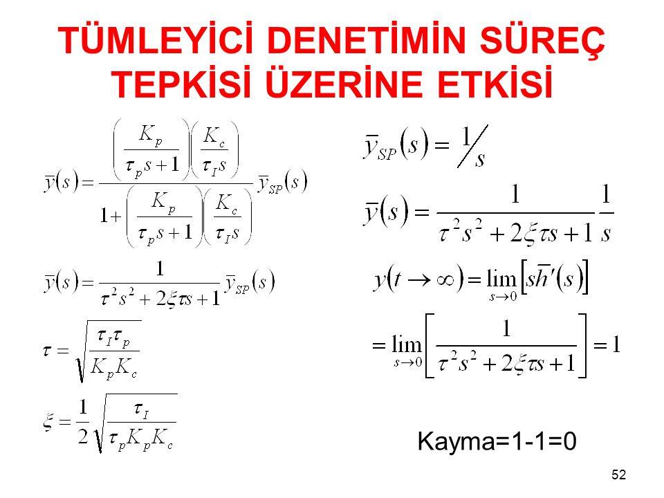 TÜMLEYİCİ DENETİMİN SÜREÇ TEPKİSİ ÜZERİNE ETKİSİ 52 Kayma=1-1=0