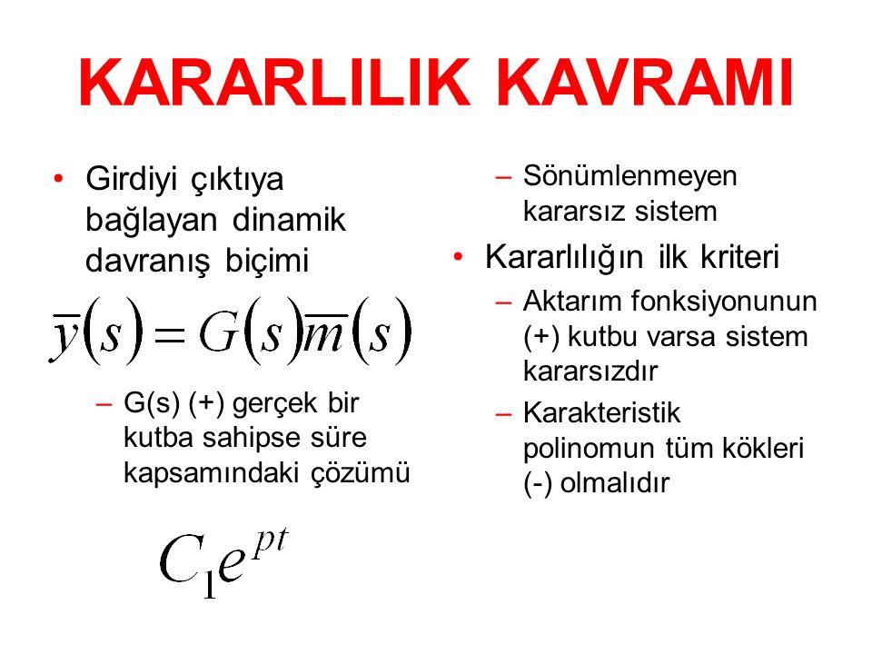 KARARLILIK KAVRAMI Girdiyi çıktıya bağlayan dinamik davranış biçimi –G(s) (+) gerçek bir kutba sahipse süre kapsamındaki çözümü –Sönümlenmeyen kararsız sistem Kararlılığın ilk kriteri –Aktarım fonksiyonunun (+) kutbu varsa sistem kararsızdır –Karakteristik polinomun tüm kökleri (-) olmalıdır