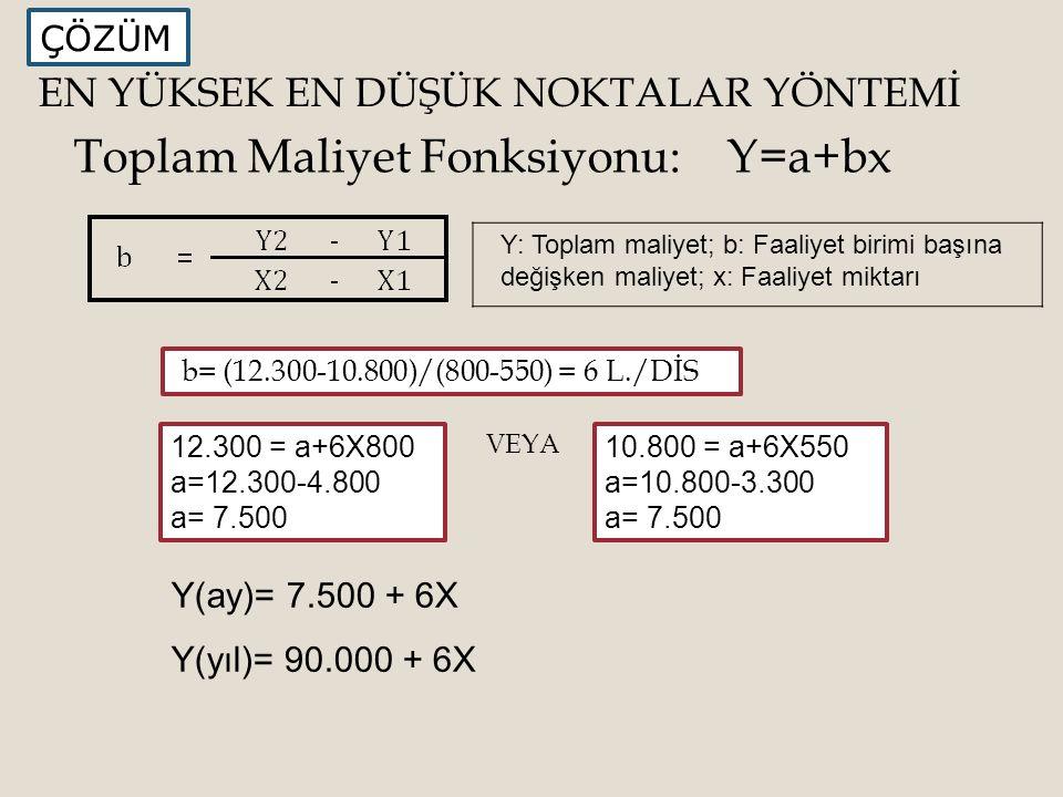 Y(ay)= 7.500 + 6X Y(yıl)= 90.000 + 6X Y: Toplam maliyet; b: Faaliyet birimi başına değişken maliyet; x: Faaliyet miktarı EN YÜKSEK EN DÜŞÜK NOKTALAR YÖNTEMİ Toplam Maliyet Fonksiyonu: Y=a+bx 12.300 = a+6X800 a=12.300-4.800 a= 7.500 10.800 = a+6X550 a=10.800-3.300 a= 7.500 b= (12.300-10.800)/(800-550) = 6 L./DİS VEYA ÇÖZÜM