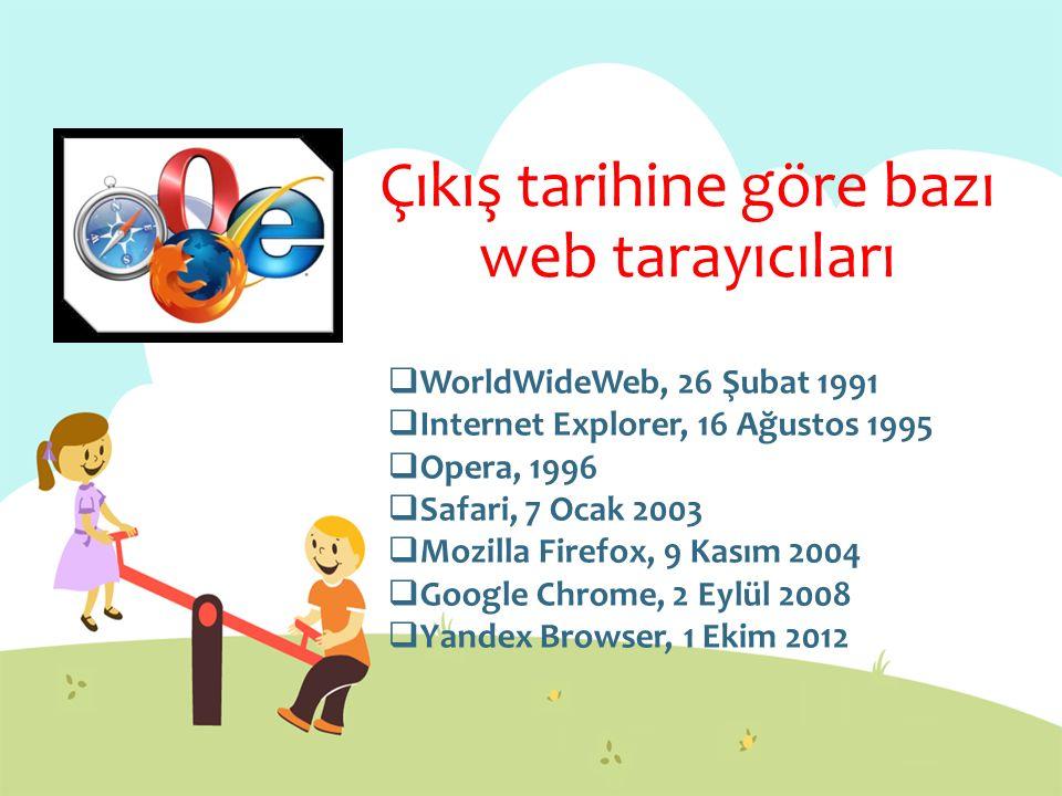 Çıkış tarihine göre bazı web tarayıcıları  WorldWideWeb, 26 Şubat 1991  Internet Explorer, 16 Ağustos 1995  Opera, 1996  Safari, 7 Ocak 2003  Moz
