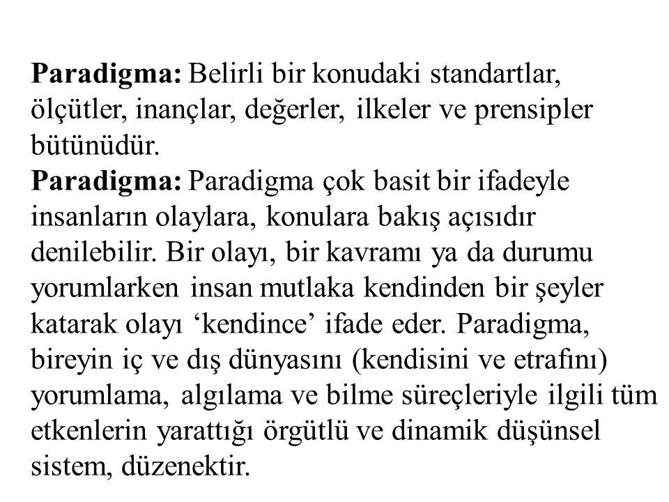 Paradigma: Belirli bir konudaki standartlar, ölçütler, inançlar, değerler, ilkeler ve prensipler bütünüdür. Paradigma: Paradigma çok basit bir ifadeyl