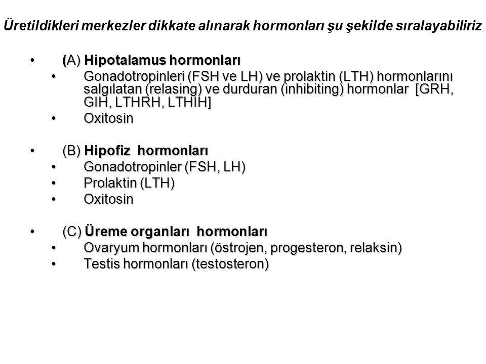 (A) Hipotalamus hormonları(A) Hipotalamus hormonları Gonadotropinleri (FSH ve LH) ve prolaktin (LTH) hormonlarını salgılatan (relasing) ve durduran (inhibiting) hormonlar [GRH, GIH, LTHRH, LTHIH]Gonadotropinleri (FSH ve LH) ve prolaktin (LTH) hormonlarını salgılatan (relasing) ve durduran (inhibiting) hormonlar [GRH, GIH, LTHRH, LTHIH] OxitosinOxitosin (B) Hipofiz hormonları(B) Hipofiz hormonları Gonadotropinler (FSH, LH)Gonadotropinler (FSH, LH) Prolaktin (LTH)Prolaktin (LTH) OxitosinOxitosin (C) Üreme organları hormonları(C) Üreme organları hormonları Ovaryum hormonları (östrojen, progesteron, relaksin)Ovaryum hormonları (östrojen, progesteron, relaksin) Testis hormonları (testosteron)Testis hormonları (testosteron) Üretildikleri merkezler dikkate alınarak hormonları şu şekilde sıralayabiliriz