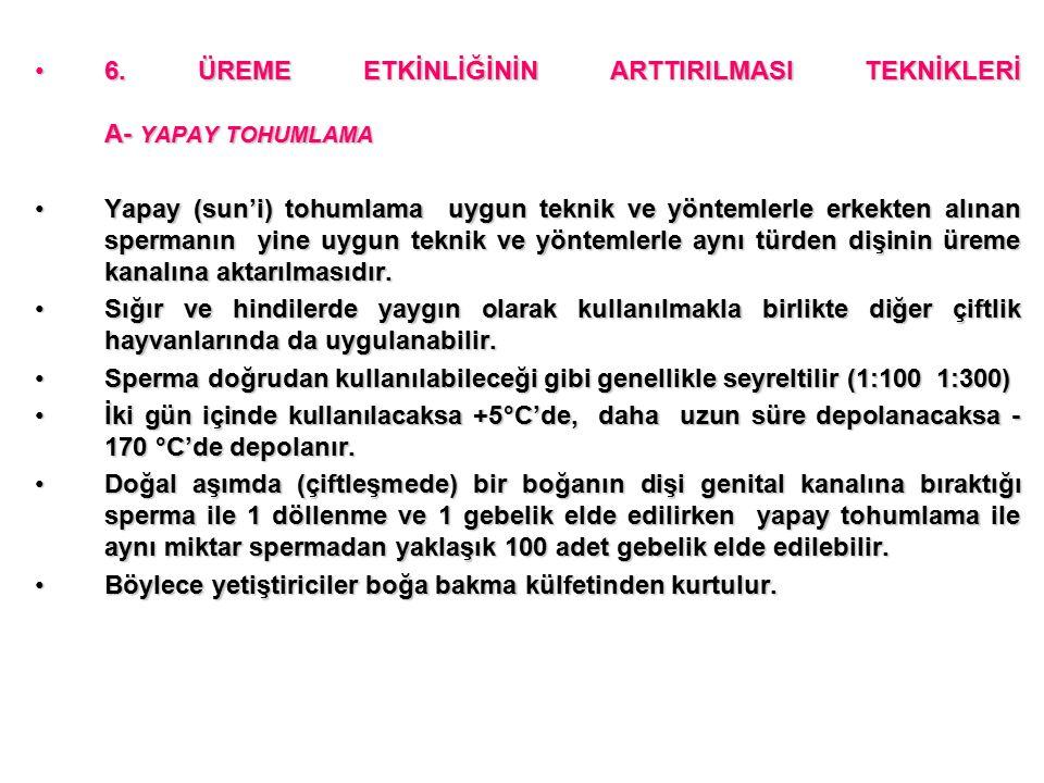 6.ÜREME ETKİNLİĞİNİN ARTTIRILMASI TEKNİKLERİ A- YAPAY TOHUMLAMA6.