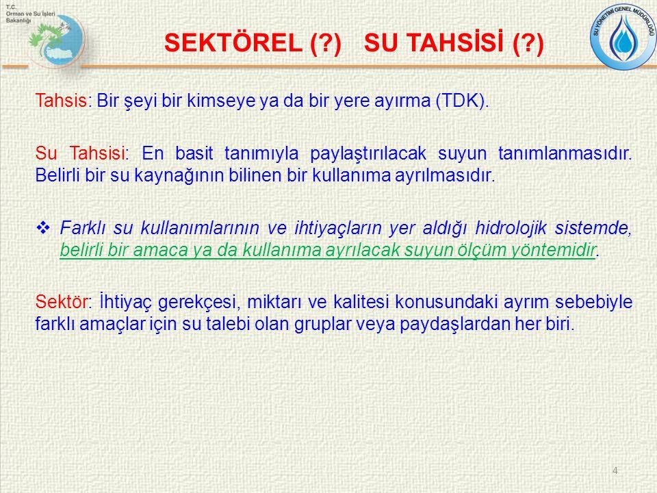 SEKTÖREL ( ) SU TAHSİSİ ( ) Tahsis: Bir şeyi bir kimseye ya da bir yere ayırma (TDK).