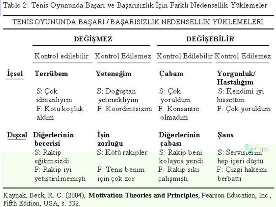 Öğr. Gör. Musa ŞAHİN 37 Sağlık Psikolojisi