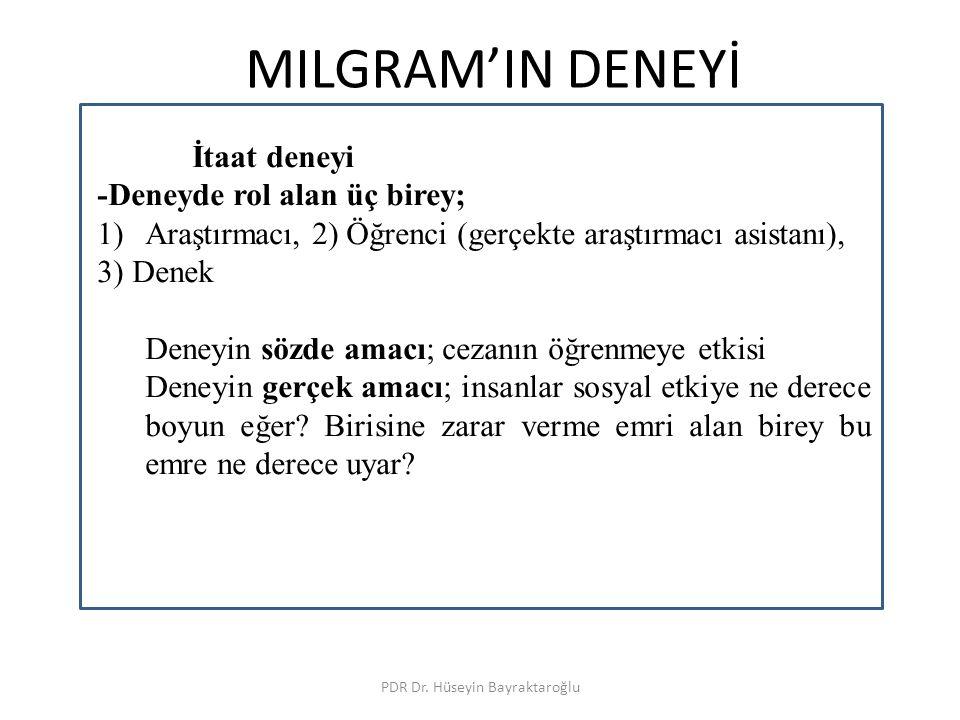 MILGRAM'IN DENEYİ PDR Dr. Hüseyin Bayraktaroğlu İtaat deneyi -Deneyde rol alan üç birey; 1)Araştırmacı, 2) Öğrenci (gerçekte araştırmacı asistanı), 3)
