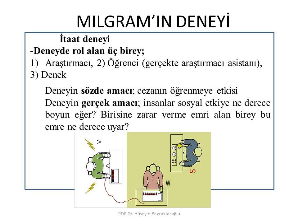 MILGRAM'IN DENEYİ PDR Dr.