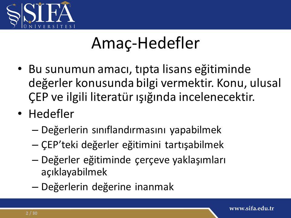 Hangi Değerler./ 3013 Kulaksızoğlu A, Dilmaç B. İnsani Değerler Eğitimi Programı.