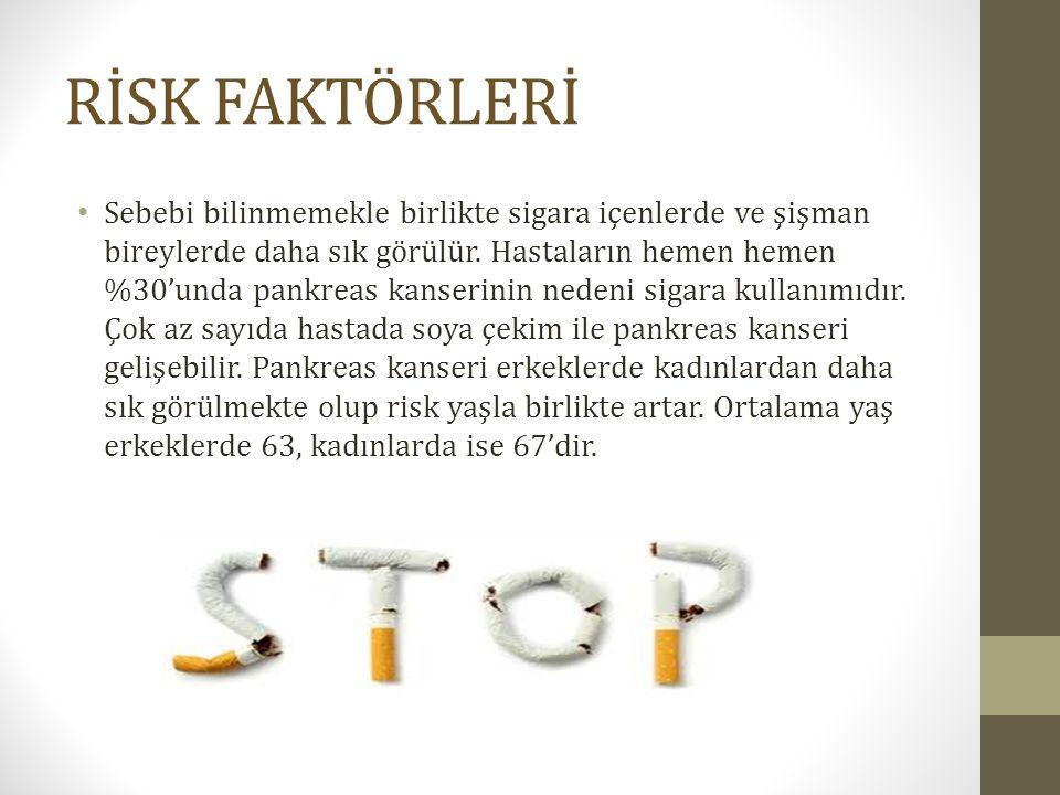 RİSK FAKTÖRLERİ Sebebi bilinmemekle birlikte sigara içenlerde ve şişman bireylerde daha sık görülür.