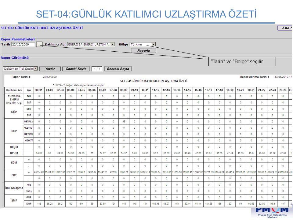 """SET-04:GÜNLÜK KATILIMCI UZLAŞTIRMA ÖZETİ """"Tarih"""" ve """"Bölge"""" seçilir."""