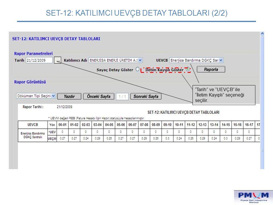 """SET-12: KATILIMCI UEVÇB DETAY TABLOLARI (2/2) """"Tarih"""" ve """"UEVÇB"""" ile """"İletim Kayıplı"""" seçeneği seçilir."""