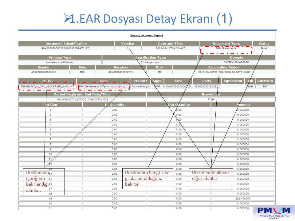  1.EAR Dosyası Detay Ekranı (2) Dökümanın içeriğinin belirlendiği alanlar.