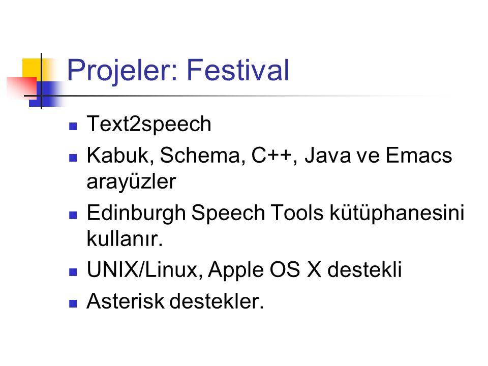 Projeler: Festival Text2speech Kabuk, Schema, C++, Java ve Emacs arayüzler Edinburgh Speech Tools kütüphanesini kullanır. UNIX/Linux, Apple OS X deste