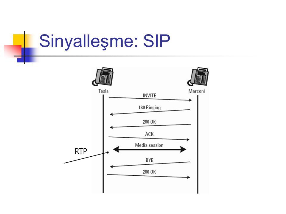 Sinyalleşme: SIP RTP