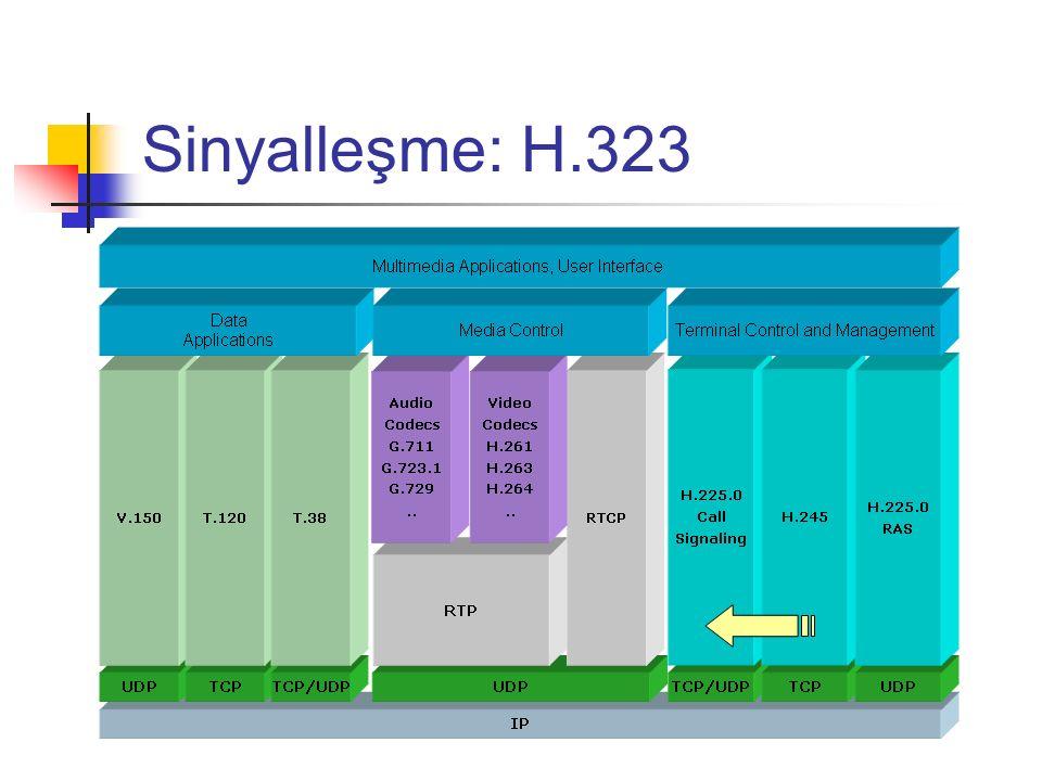Sinyalleşme: H.323