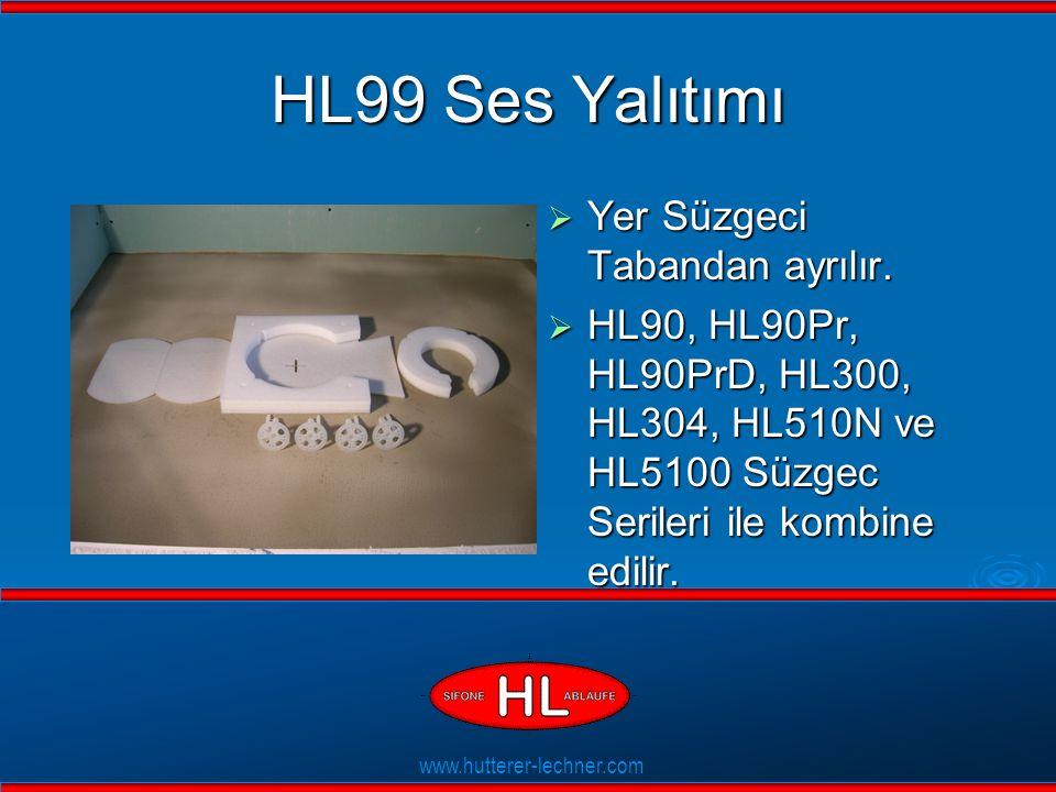www.hutterer-lechner.com Flexible Dichtlippen HL99 Ses Yalıtımı  Yer Süzgeci Tabandan ayrılır.  HL90, HL90Pr, HL90PrD, HL300, HL304, HL510N ve HL510