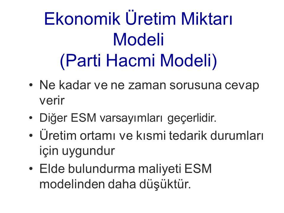 Ne kadar ve ne zaman sorusuna cevap verir Diğer ESM varsayımları geçerlidir.