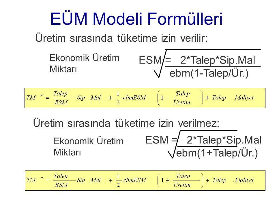 EÜM Modeli Formülleri ESM = 2*Talep*Sip.Mal ebm(1-Talep/Ür.) Ekonomik Üretim Miktarı Üretim sırasında tüketime izin verilir: Üretim sırasında tüketime izin verilmez: Ekonomik Üretim Miktarı ESM = 2*Talep*Sip.Mal ebm(1+Talep/Ür.)