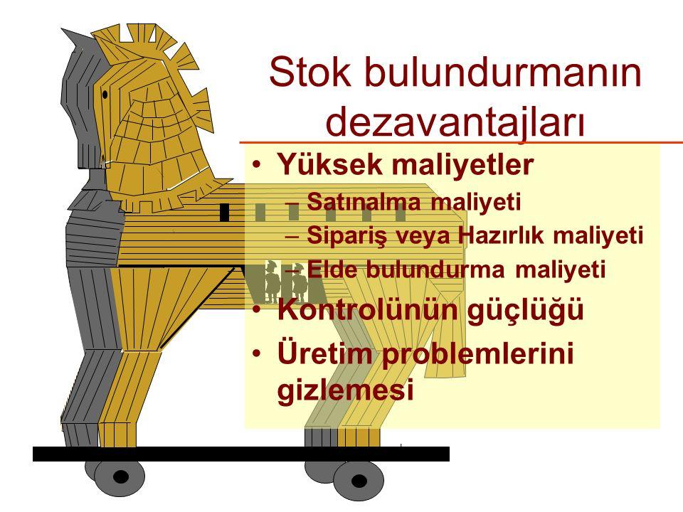 İstanbul deposu İstanbul D.M.Bursa D.M. Samsun deposu Erzurum D.M.