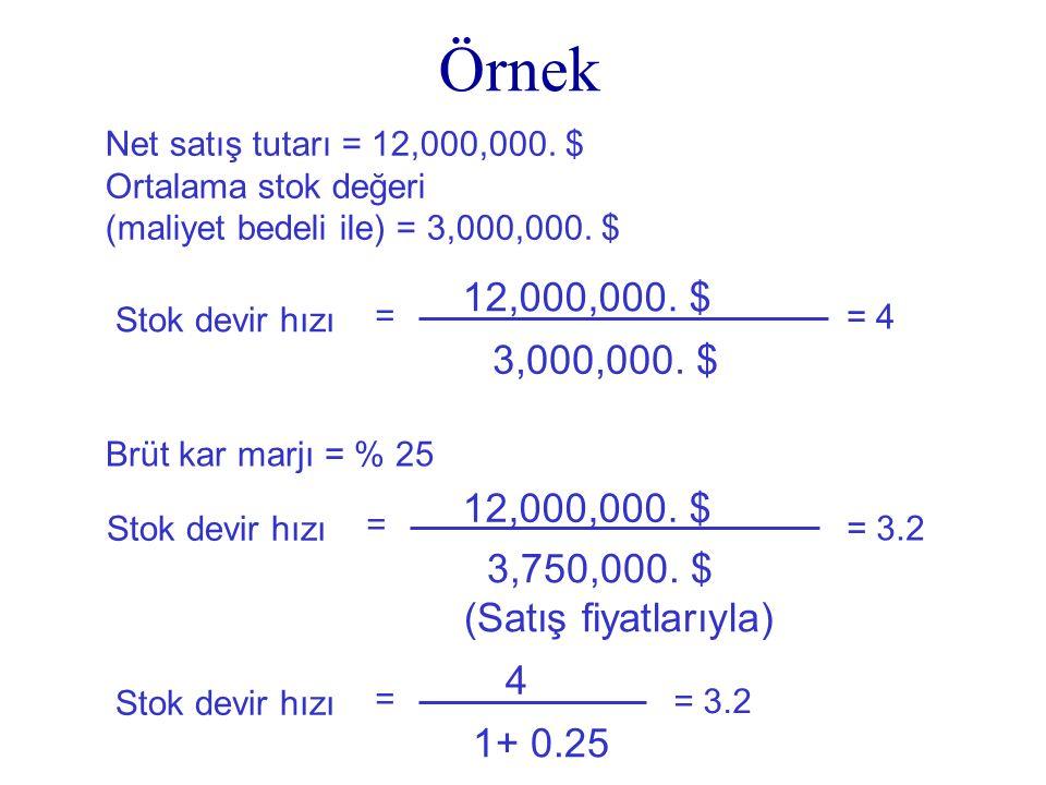 Örnek 12,000,000. $ Stok devir hızı 3,000,000. $ = Net satış tutarı = 12,000,000.