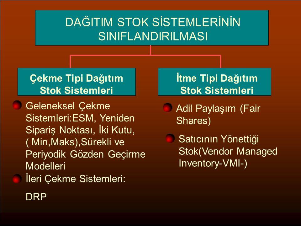 Geleneksel Çekme Sistemleri:ESM, Yeniden Sipariş Noktası, İki Kutu, ( Min,Maks),Sürekli ve Periyodik Gözden Geçirme Modelleri İleri Çekme Sistemleri: DRP Çekme Tipi Dağıtım Stok Sistemleri İtme Tipi Dağıtım Stok Sistemleri DAĞITIM STOK SİSTEMLERİNİN SINIFLANDIRILMASI Adil Paylaşım (Fair Shares) Satıcının Yönettiği Stok(Vendor Managed Inventory-VMI-)