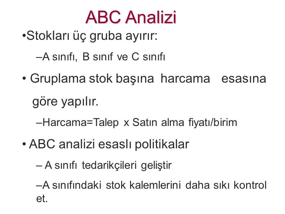 ABC Analizi Stokları üç gruba ayırır: –A sınıfı, B sınıf ve C sınıfı Gruplama stok başına harcama esasına göre yapılır.