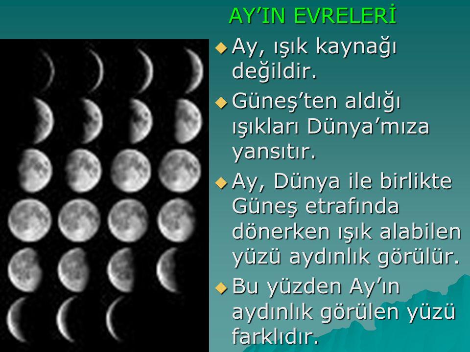 AY'IN EVRELERİ AY'IN EVRELERİ  Ay, ışık kaynağı değildir.  Güneş'ten aldığı ışıkları Dünya'mıza yansıtır.  Ay, Dünya ile birlikte Güneş etrafında d