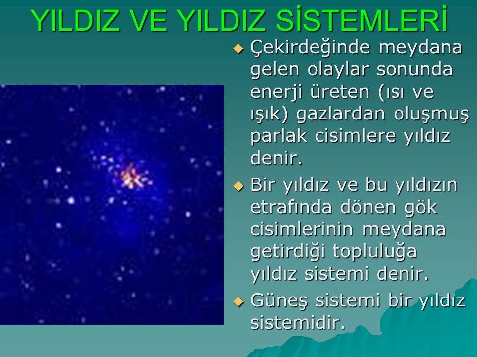 YILDIZ VE YILDIZ SİSTEMLERİ  Çekirdeğinde meydana gelen olaylar sonunda enerji üreten (ısı ve ışık) gazlardan oluşmuş parlak cisimlere yıldız denir.