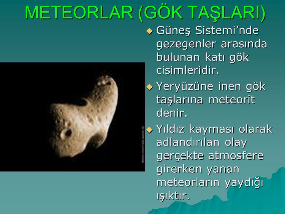 METEORLAR (GÖK TAŞLARI)  Güneş Sistemi'nde gezegenler arasında bulunan katı gök cisimleridir.  Yeryüzüne inen gök taşlarına meteorit denir.  Yıldız