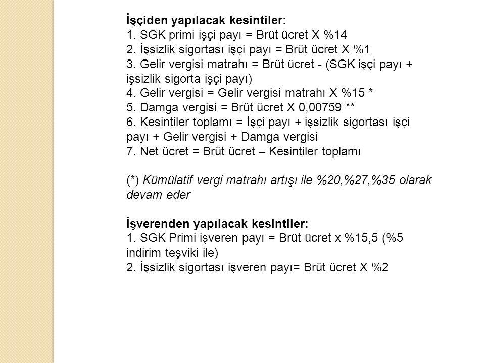 İşçiden yapılacak kesintiler: 1. SGK primi işçi payı = Brüt ücret X %14 2. İşsizlik sigortası işçi payı = Brüt ücret X %1 3. Gelir vergisi matrahı = B
