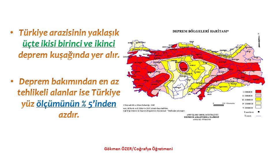 TARİHYERÖLÜ SAYISI 1988Çatak (Trabzon)46 1988Rize3 19/20/1990Trabzon-Gümüşhane- Giresun 65 1995Serinkent (Isparta)74 1998Trabzon50 Gökmen ÖZER/Coğrafya Öğretmeni
