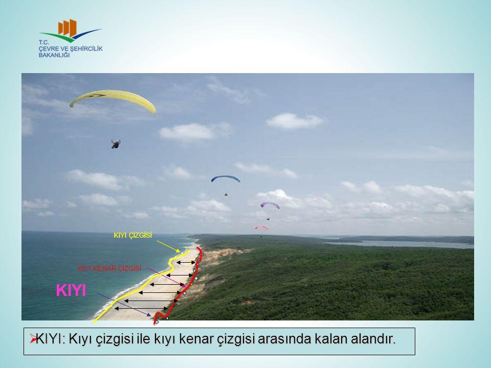 KIYI ÇİZGİSİ KIYI KIYI KENAR ÇİZGİSİ  KIYI: Kıyı çizgisi ile kıyı kenar çizgisi arasında kalan alandır.