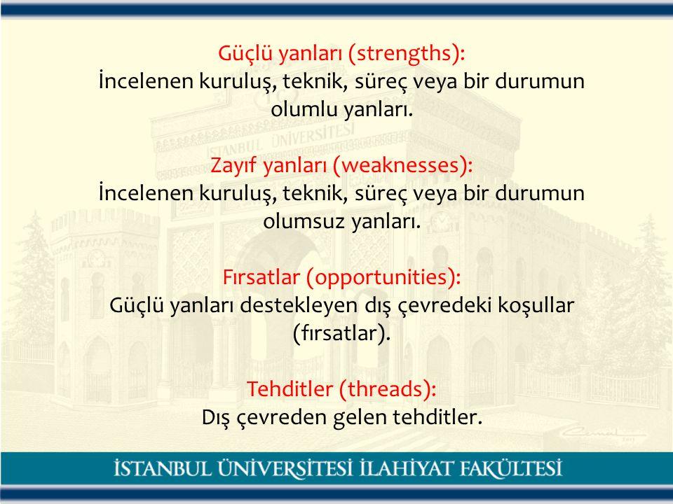 Güçlü yanları (strengths): İncelenen kuruluş, teknik, süreç veya bir durumun olumlu yanları.