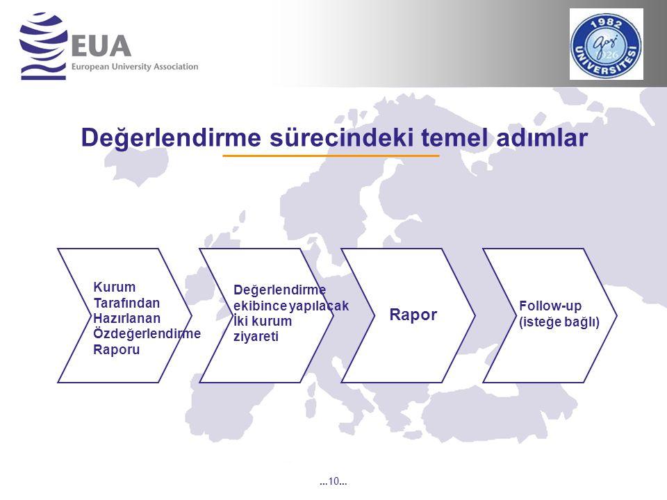 …10… Değerlendirme sürecindeki temel adımlar Kurum Tarafından Hazırlanan Özdeğerlendirme Raporu Değerlendirme ekibince yapılacak İki kurum ziyareti Rapor Follow-up (isteğe bağlı)