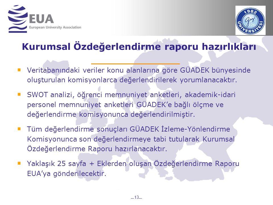 …13… Kurumsal Özdeğerlendirme raporu hazırlıkları Veritabanındaki veriler konu alanlarına göre GÜADEK bünyesinde oluşturulan komisyonlarca değerlendir