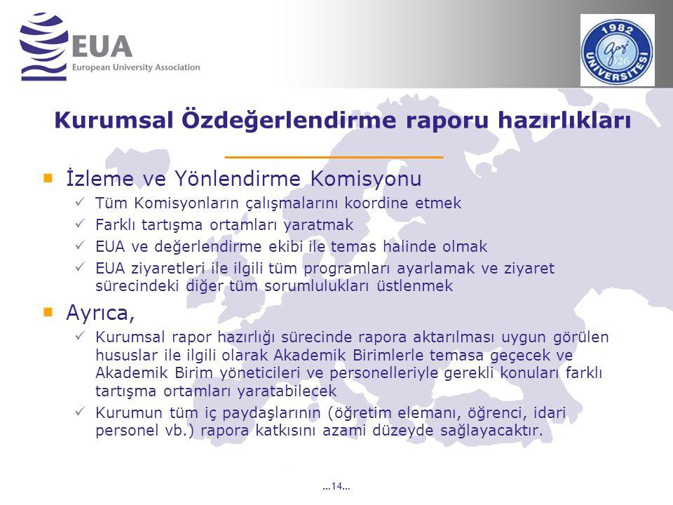 …14… Kurumsal Özdeğerlendirme raporu hazırlıkları İzleme ve Yönlendirme Komisyonu Tüm Komisyonların çalışmalarını koordine etmek Farklı tartışma ortam