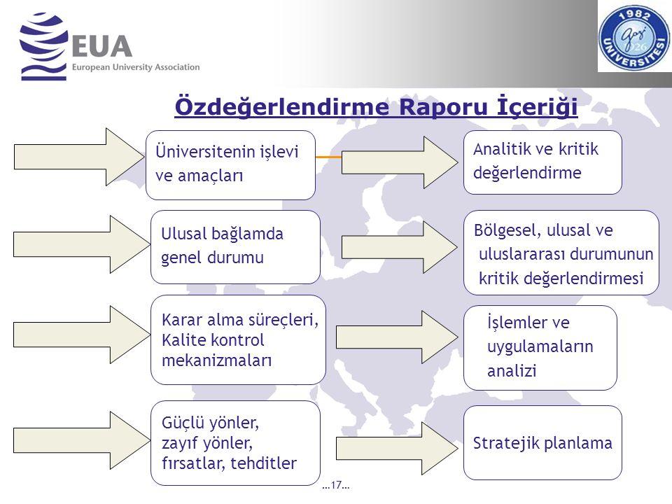 …17… Özdeğerlendirme Raporu İçeriği Üniversitenin işlevi ve amaçları Ulusal bağlamda genel durumu Karar alma süreçleri, Kalite kontrol mekanizmaları Güçlü yönler, zayıf yönler, fırsatlar, tehditler Analitik ve kritik değerlendirme Stratejik planlama Bölgesel, ulusal ve uluslararası durumunun kritik değerlendirmesi İşlemler ve uygulamaların analizi