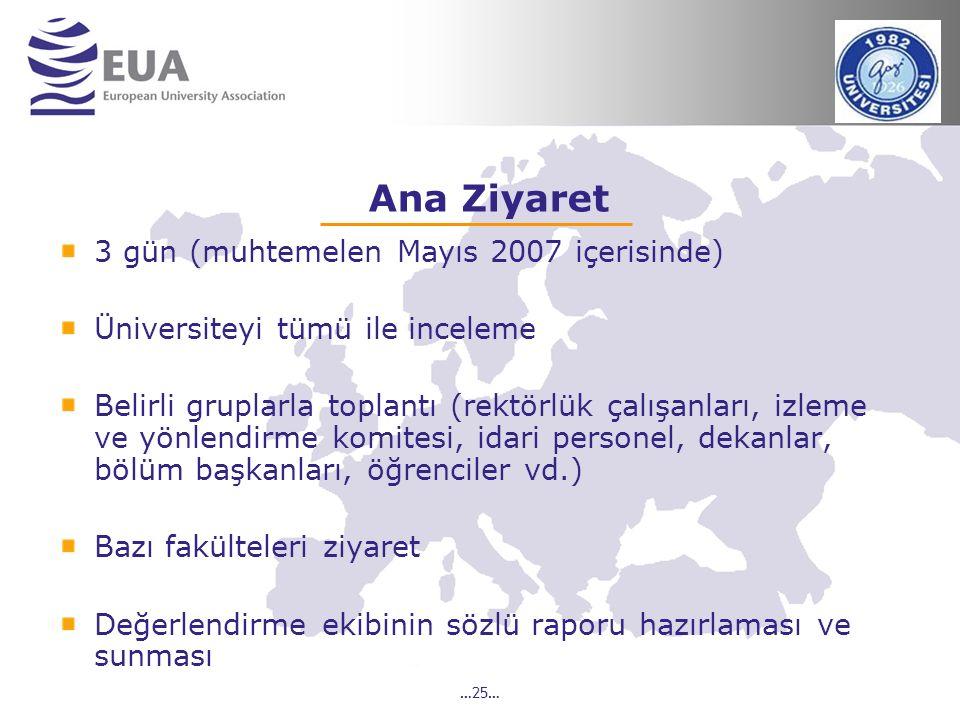 …25… Ana Ziyaret 3 gün (muhtemelen Mayıs 2007 içerisinde) Üniversiteyi tümü ile inceleme Belirli gruplarla toplantı (rektörlük çalışanları, izleme ve