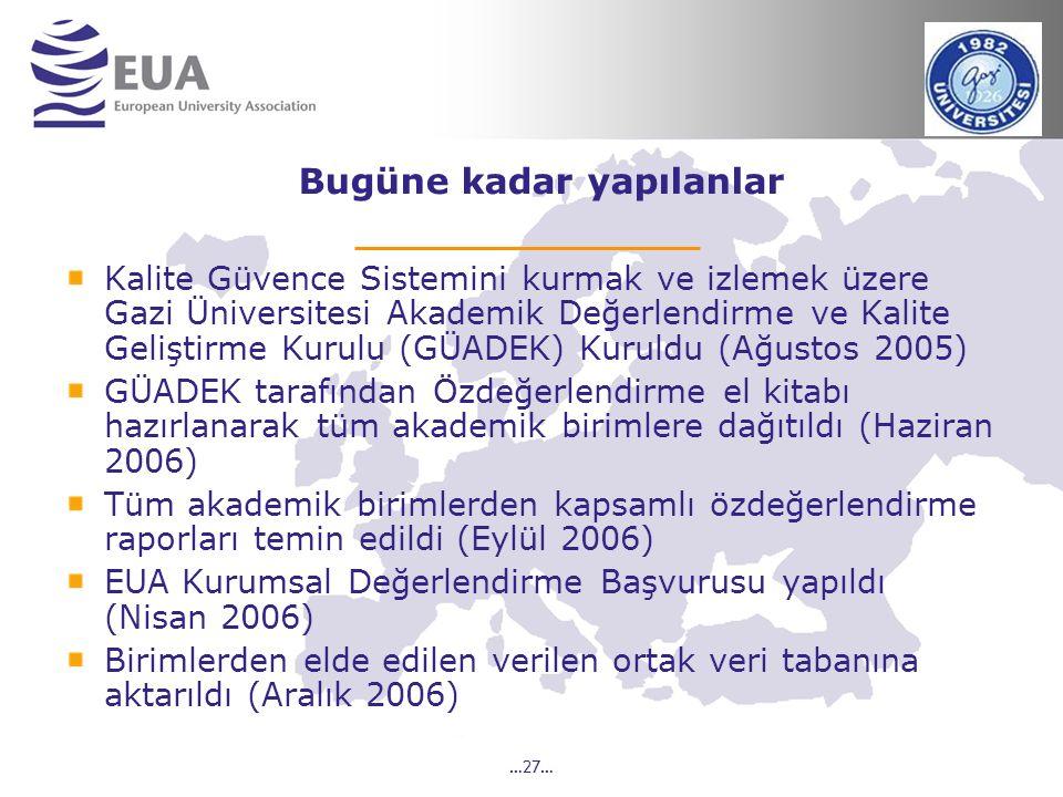 …27… Bugüne kadar yapılanlar Kalite Güvence Sistemini kurmak ve izlemek üzere Gazi Üniversitesi Akademik Değerlendirme ve Kalite Geliştirme Kurulu (GÜADEK) Kuruldu (Ağustos 2005) GÜADEK tarafından Özdeğerlendirme el kitabı hazırlanarak tüm akademik birimlere dağıtıldı (Haziran 2006) Tüm akademik birimlerden kapsamlı özdeğerlendirme raporları temin edildi (Eylül 2006) EUA Kurumsal Değerlendirme Başvurusu yapıldı (Nisan 2006) Birimlerden elde edilen verilen ortak veri tabanına aktarıldı (Aralık 2006)
