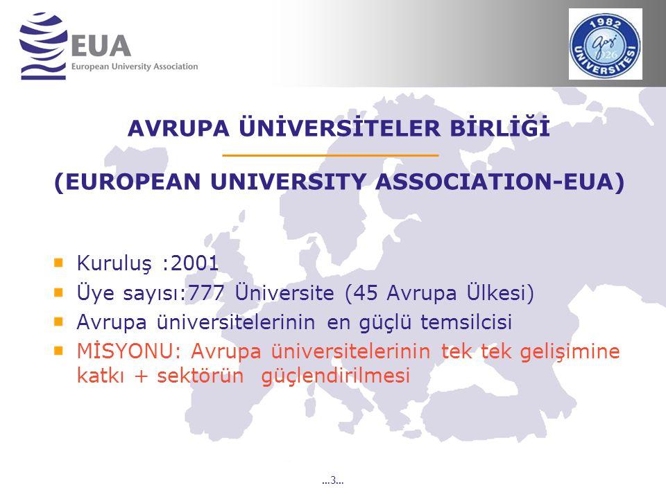 …4… EUA'nın Hedefleri Gelişmekte olan EHEA (Avrupa Yüksek Öğrenim Alanı) ve ERA (Avrupa Araştırma Alanları)'na yönelik Üniversitelerin rolünü güçlendirmek Üniversitelerin kalite gelişimine ve Avrupa profillerini geliştiren projelere katkı sağlamak