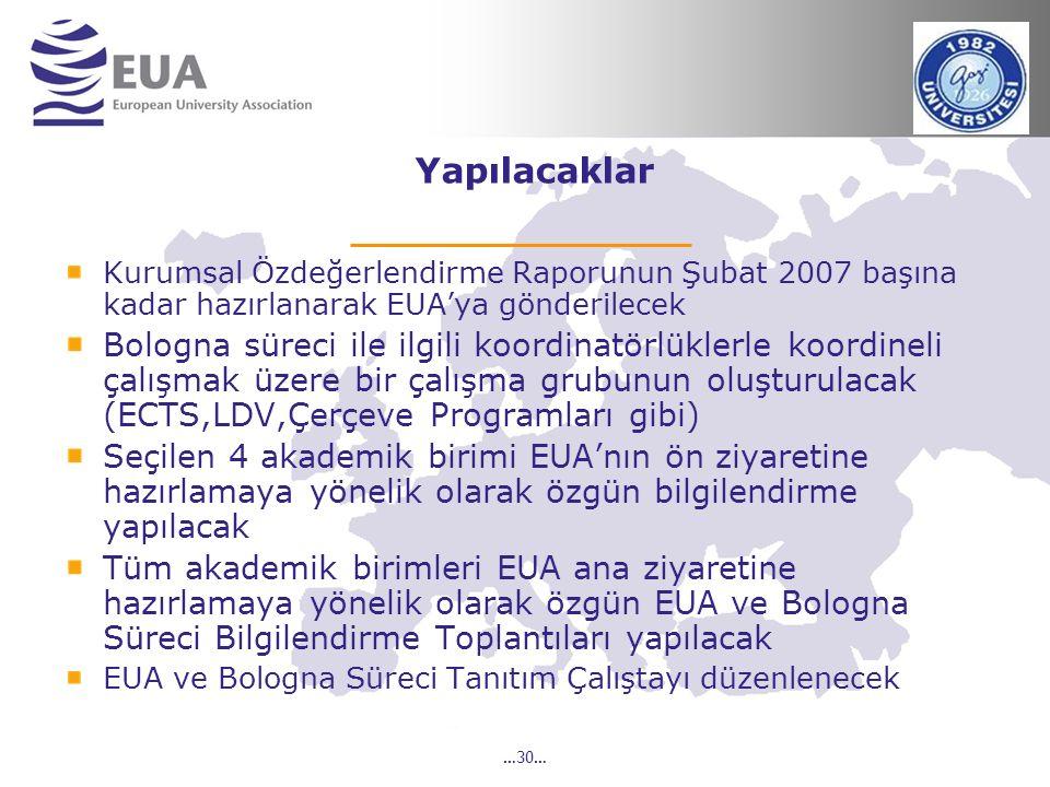 …30… Yapılacaklar Kurumsal Özdeğerlendirme Raporunun Şubat 2007 başına kadar hazırlanarak EUA'ya gönderilecek Bologna süreci ile ilgili koordinatörlük