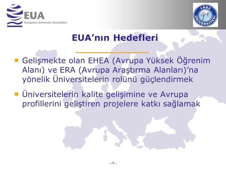 …4… EUA'nın Hedefleri Gelişmekte olan EHEA (Avrupa Yüksek Öğrenim Alanı) ve ERA (Avrupa Araştırma Alanları)'na yönelik Üniversitelerin rolünü güçlendi