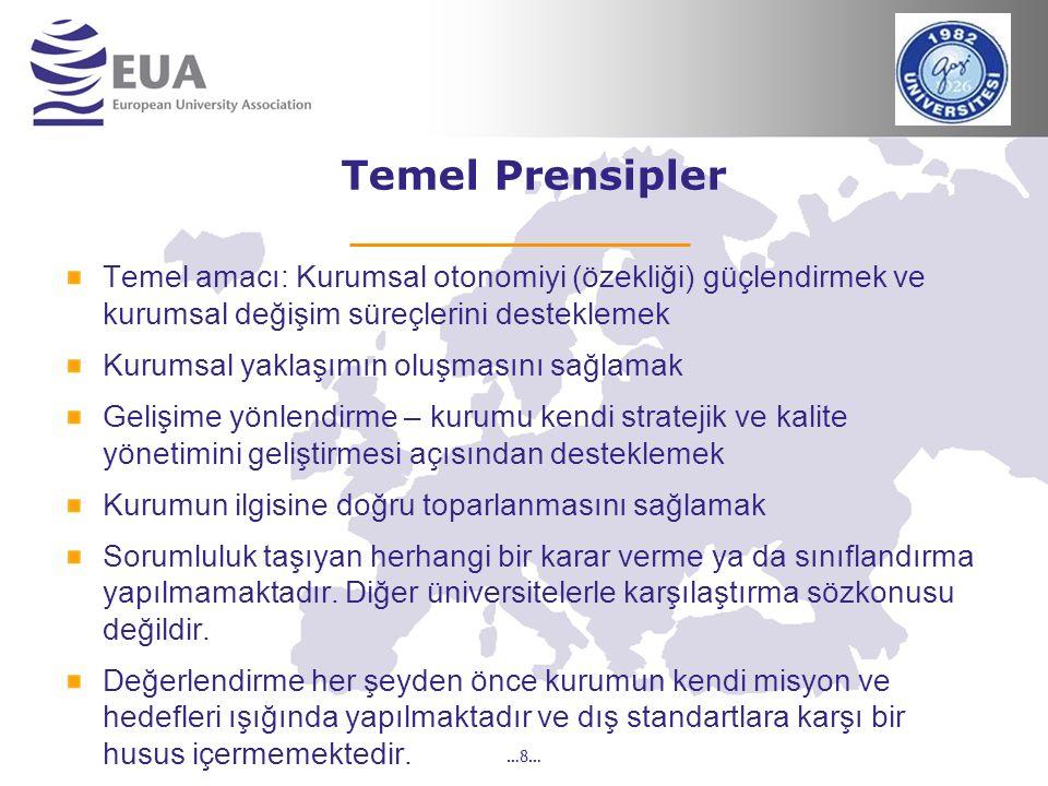 …19… EUA'nın Üniversitemize ziyaretleri Hazırlık: Dış Değerlendirme ekibi EUA tarafından belirlendi.