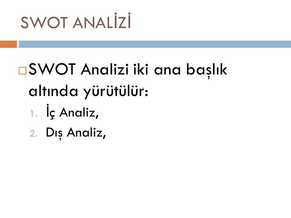 SWOT ANAL İ Z İ  SWOT Analizi iki ana başlık altında yürütülür: 1. İ ç Analiz, 2. Dış Analiz,