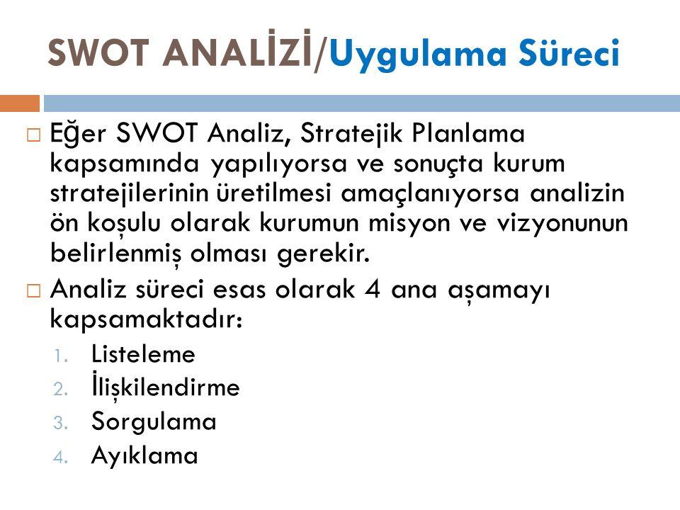 SWOT ANAL İ Z İ /Uygulama Süreci  E ğ er SWOT Analiz, Stratejik Planlama kapsamında yapılıyorsa ve sonuçta kurum stratejilerinin üretilmesi amaçlanıyorsa analizin ön koşulu olarak kurumun misyon ve vizyonunun belirlenmiş olması gerekir.