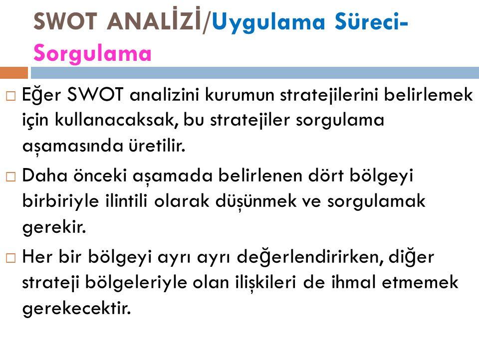 SWOT ANAL İ Z İ /Uygulama Süreci- Sorgulama  E ğ er SWOT analizini kurumun stratejilerini belirlemek için kullanacaksak, bu stratejiler sorgulama aşamasında üretilir.