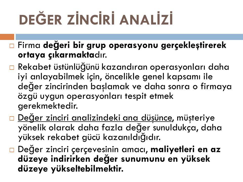 DE Ğ ER Z İ NC İ R İ ANAL İ Z İ  Firma de ğ eri bir grup operasyonu gerçekleştirerek ortaya çıkarmaktadır.